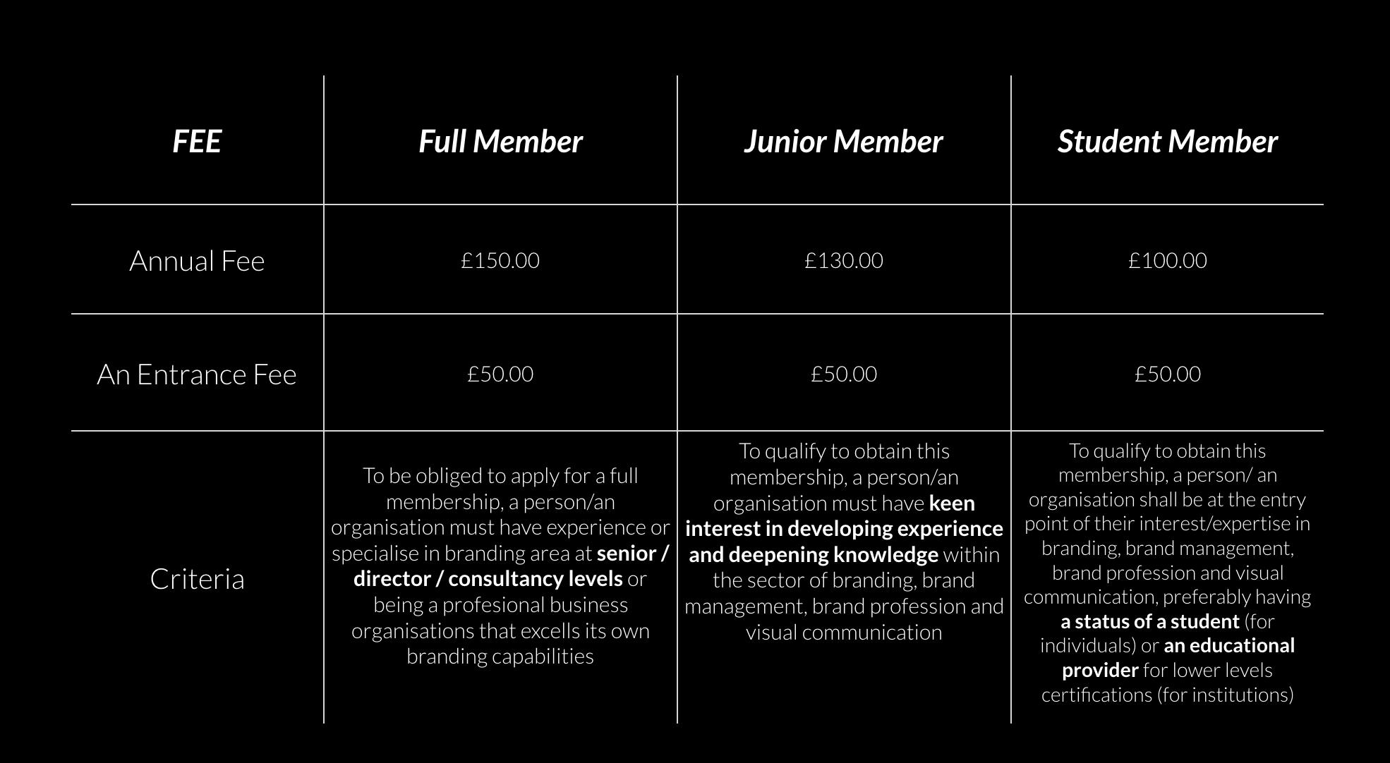Brand Institute Membership