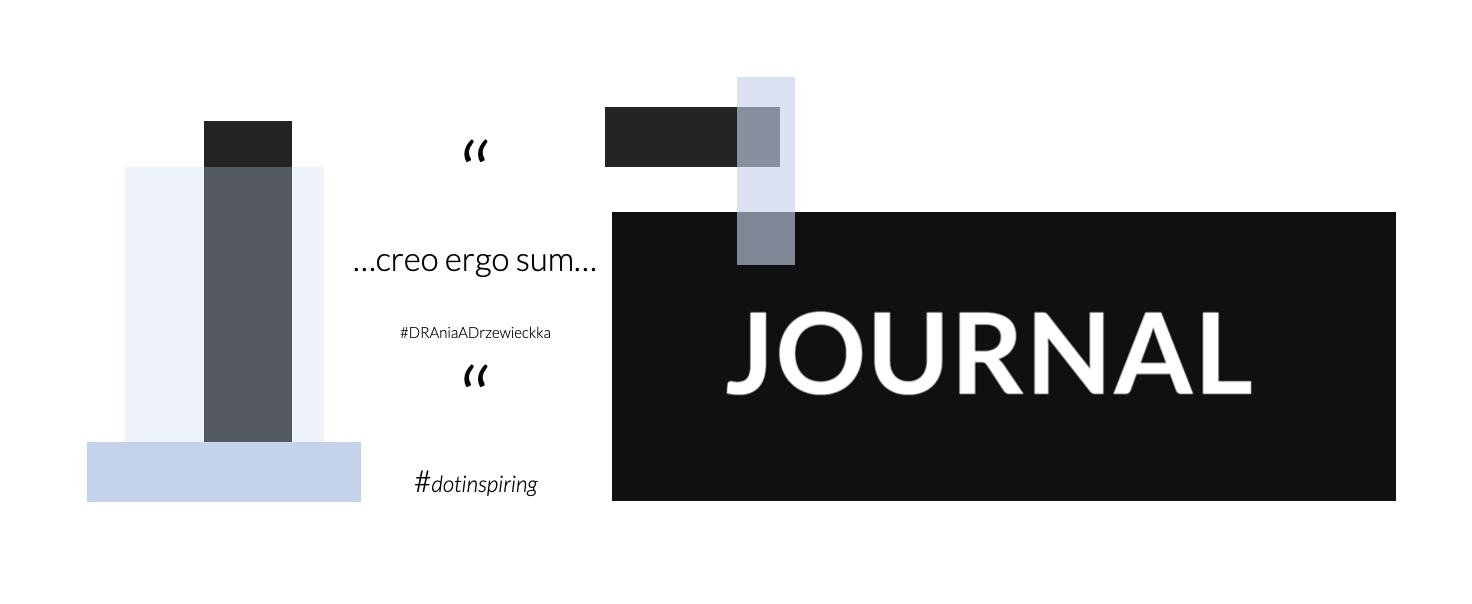 Journal of branding